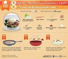 инфографика еда: 20 тыс изображений найдено в Яндекс.Картинках