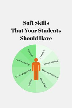 A compilation of the soft skills that employers are looking for in new applicants.