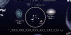 Incredible journey from the smallest things to the whole Universe. Really worth spending some minutes in this webpage:  http://htwins.net/scale2