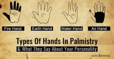 Palmistry reveals individual personality and character traits through the study of the shape, size and lines of the hands and fingers. Types of hands... Palmistry Reading, Venus In Virgo, Cv Words, Hand Reflexology, Types Of Hands, Palm Reading, Spirit Science, Character Trait, Right Brain