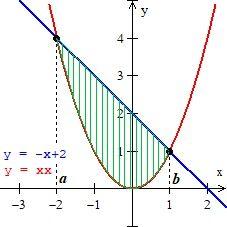 El Bazar de Diego: Un par de GIFs animados para cálculo diferencial ...