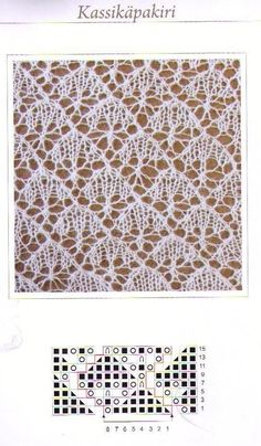 This Pin was discovered by Еле Lace Knitting Stitches, Lace Knitting Patterns, Knitting Charts, Lace Patterns, Baby Knitting, Stitch Patterns, Barbie Furniture, Furniture Vintage, Barbie Clothes