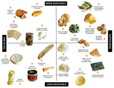 The Trader Joe's Snacks Power Rankings: Just in case you need some ideas!