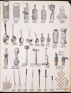 Victorian Kitchen Utensils