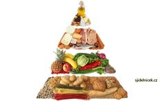 food guide pyramid from http://sjidelnicek.cz/