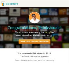 2013 - My presentations were on the top 2% list on slideshhare