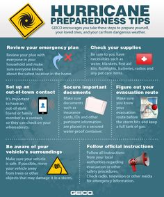 Hurricane season is here and GEICO outlined several hurricane preparedness tips for homeowners, condo owners and renters to help protect themselves an Hurricane Preparedness Kit, Emergency Preparedness Kit, Emergency Preparation, Emergency Supplies, Tornado Preparedness, Hurricane Evacuation, Emergency Rations, Emergency Planning, Emergency Food