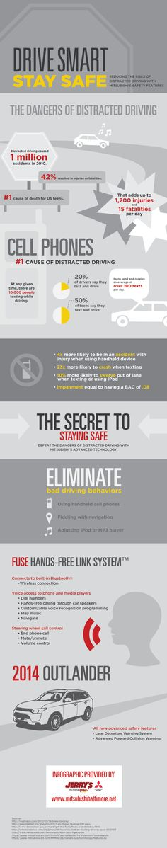 Did you know that there are 100,000 drivers texting at any given time? Not only is this distracting, but it's also incredibly dangerous! Mitsubishi offers a variety of features that let you use your phone safely while on the road. Read more on this infographic. Source: http://www.mitsubishibaltimore.net/648274/2013/02/19/how-baltimore-can-drive-smart-stay-safe-reducing-the-risks-of-distracted-driving-with-mitsubishis-safety-features-infographic.html