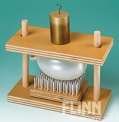 Bed of Nails - I think this could be made for cheaper...
