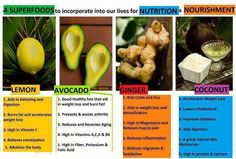 Bet you guys didn't know about these awesome super foods! Next time you're out and about in the market, add these good foods to your cart!!