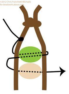 Шлях Тема для другого кульки - шлях різьблення для другого кульки.