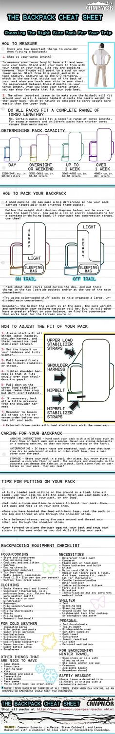 The Backpack Cheat Sheet | Campmor's Outdoor Blog