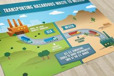 Infographic depicting the transportation of hazardous waste.
