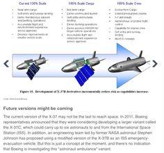 X-37 future concepts