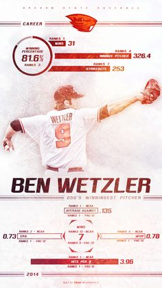 2014 OSU Baseball - Ben Wetzler Infographic by Joe Centeno, via Behance