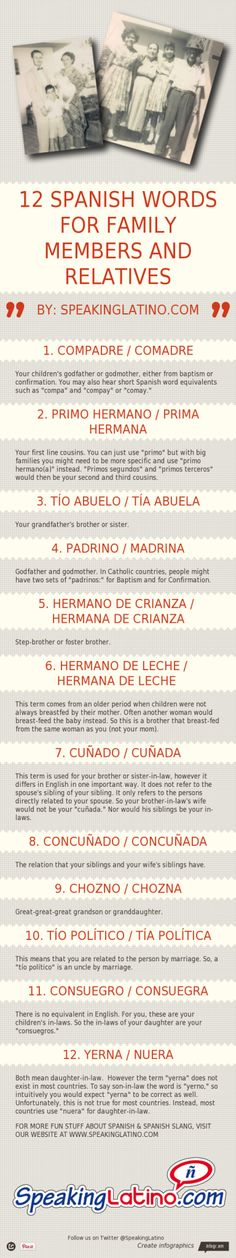 Infographic: Comay, Yerna, Chozno & Other Spanish Words for Family Members and Relatives #spanishinfographic