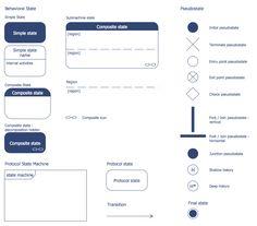 Deployment Diagram for Online Shopping System. Deployment ...