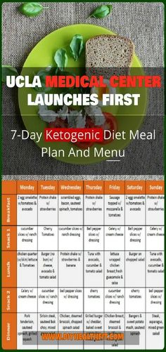 Home » FITNESS & DIET » Health » HEALTHY FOOD » RECIPES » UCLA MEDICAL CENTER LAUNCHES FIRST 7-DAY KETOGENIC DIET MEAL PLAN UCLA MEDICAL CENTER LAUNCHES FIRST 7-DAY KETOGENIC DIET MEAL PLANadminOctober 2, 2017 UCLA MEDICAL CENTER LAUNCHES FIRST 7-DAY KETOGENIC DIET MEAL PLAN2017-10-02T23:03:17+00:00FITNESS & DIET, Health, HEALTHY FOOD, RECIPES No Comment Share this post: Twitter Facebook Google+ Pinterest Linkedin Reddit Planning your weekly meals is the key for eating healthy. If you are on…