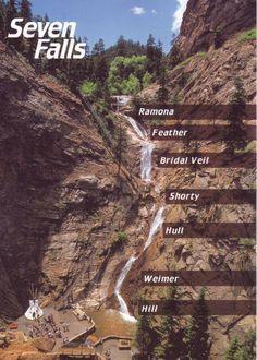 Seven Falls -- Colorado Springs, Colorado