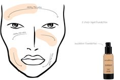How to apply foundation - Step 2
