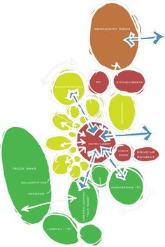 program diagrams architecture - Google Search: