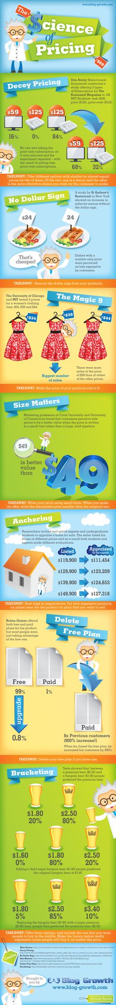 Increase sales using the psychology of prices #infographic www.socialmediamamma.com