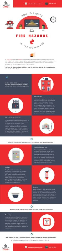 89 best content marketing images on pinterest ar technology the workplace can be susceptible to a variety of fire hazards its essential that these are determined and prevented early this infographic from lynx fire fandeluxe Images