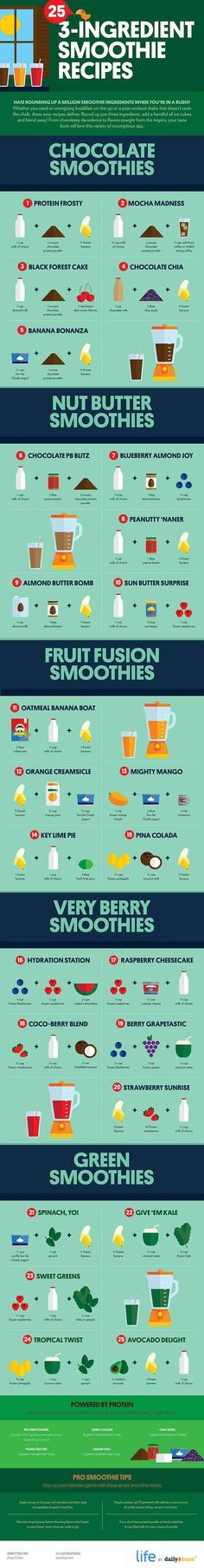 For smoothies that are even simpler.