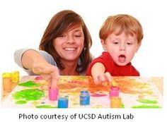 The PRT training taught parents how to find and use enjoyable opportunities to encourage language development in daily life. Photo courtesy UCSD Autism Center of Excellence. What Is Autism, Autism Research, Behavior Analyst, Applied Behavior Analysis, Developmental Delays, Autism Speaks, Sensory Processing Disorder