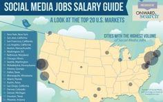 I am in the Right Industry! Check out salary stats for various positions in the top 20 markets -- you can make more than $117,000 as a social media marketing manager in New York.