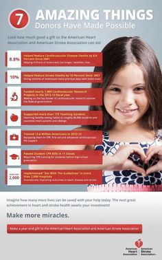 """Wonderful example of using a """"Wins"""" infographic to encourage more giving."""