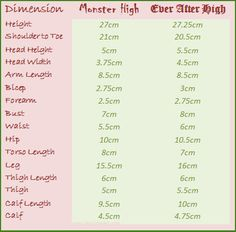 """requiemart: """" Monster High & Ever After High Measurements on Flickr. I took some measurements of both dolls as part of an upcoming review & comparison. """" Wow, that is a lot of measuring! Thank you so..."""