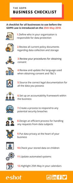 16 best gdpr eprivacy images on pinterest in 2018 general data use our gdpr checklist to ensure your business processes are in line for fandeluxe Gallery