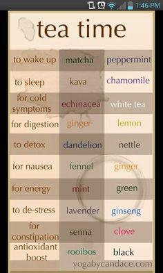 Tea Guide #TeaTime