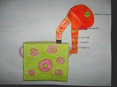teknolojitasarim.com yapım kuşağı ile ilgili görsel sonucu