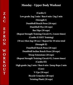 Zac Efron Workout Routine (Voted For Best Shirtless Performance)