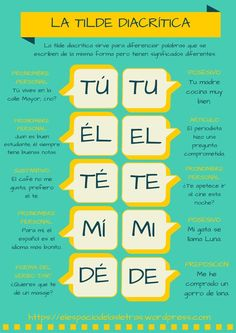 """La tilde diacrítica"" (Infographic of Spanish Spelling) - Learn Spanish Spanish Grammar, Spanish Vocabulary, Spanish English, Spanish Words, Spanish Language Learning, Spanish Teacher, Spanish Alphabet, Language Arts, Spanish Teaching Resources"