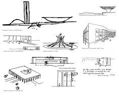 Está em dúvida sobre a melhor forma de como iniciar um projeto de arquitura?…