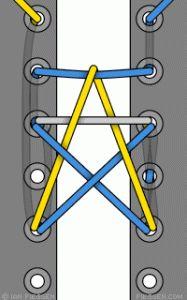 Pentagramm Schnürung