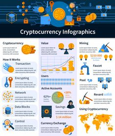 All Cryptocurrency, Blockchain Cryptocurrency, Cryptocurrency Trading, Software Programmer, Bitcoin Chart, Free Bitcoin Mining, Coin Market, Technology Hacks, Crypto Mining