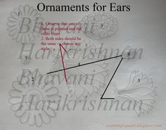 Ornaments for ears