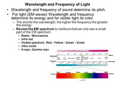Image Result For Mixed Review Wavelength Frequency And Energy