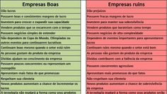 Diferenças entre empresas Boas e Ruins...   Edson Miranda da Silva   Pulse   LinkedIn