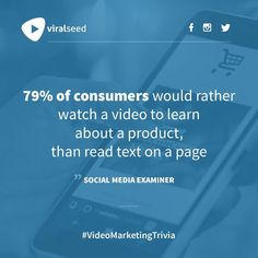 """of consumers would rather watch a video to learn about product, than read text on a page"""" - Social Media Examiner Inbound Marketing, Digital Marketing, Trivia, Seo, Social Media, Watch, Learning, Business, Videos"""