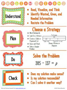 Math Coach's Corner: Problem Solving Posters. Primary and intermediate versions of a problem solving poster based on the work of George Polya.  FREE!