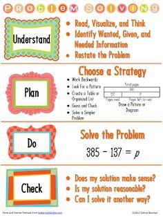 Math Coach's Corner: A Plethora of Math Anchor Charts | Anchor ...