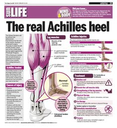 The Achilles tendon is one of the longer tendons in your body, stretching from the bones of your heel to your calf muscles. It allows you to extend your foot and point your toes to the floor. Achilles Tendonitis Exercises, Achilles Tendonitis Treatment, Achilles Stretches, Achilles Pain, Body Stretches, Facitis Plantar, Ankle Strengthening Exercises, Foot Exercises, Achilles Tendinopathy
