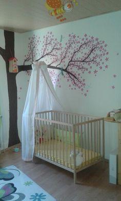 kinderzimmer wandbemalung - Wandbemalung Kinderzimmer