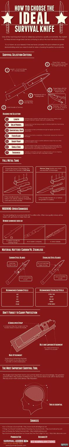 Great visual on choosing the right survival knife… – PixieDustCutie – bushcraft camping Survival Blog, Survival Tools, Wilderness Survival, Camping Survival, Outdoor Survival, Survival Knife, Survival Prepping, Emergency Preparedness, Survival Stuff