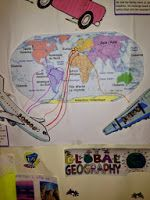 Cool Teaching Tools: International Mindedness is What??